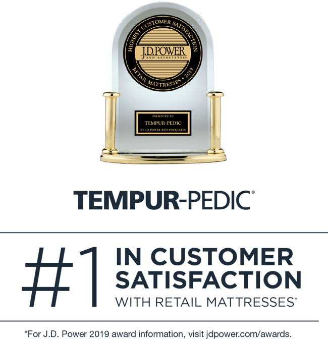 JDPower Award - #1 in customer satisfaction